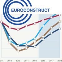 Informes Euroconstruct
